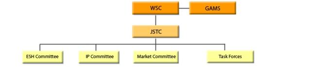 WSC-Flowchart_weblargesz